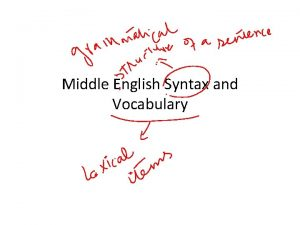 Middle English Syntax and Vocabulary Middle English Syntax