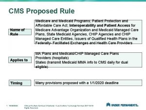 CMS Proposed Rule Name of Rule Medicare and