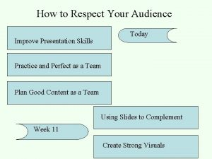 How to Respect Your Audience Today Improve Presentation