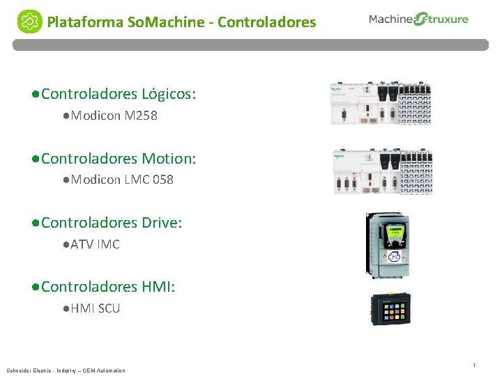 Plataforma So Machine Controladores Controladores Lgicos Modicon M