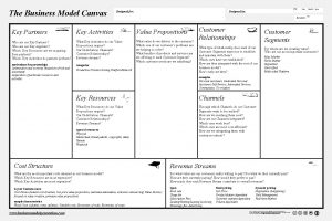 The Business Model Canvas Designed for On Designed