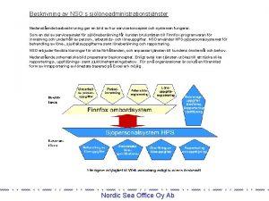 Beskrivning av NSO s sjlneadministrationstjnster Nedanstende basbeskrivning ger