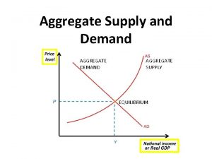 Aggregate Supply and Demand AGGREGATE DEMAND AGGREGATE SUPPLY