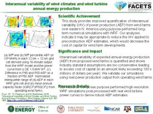 Interannual variability of wind climates and wind turbine