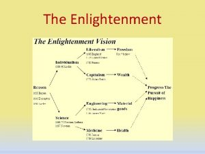 The Enlightenment What is Enlightenment 2 Science Philosophy