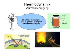 Thermodynamik Wrmebertragung Die Wrmedmmung ist sehr oft genauso