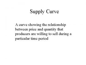 Supply Curve A curve showing the relationship between