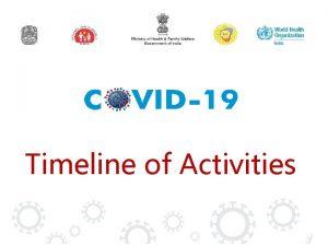 Timeline of Activities Timeline of Activities Activity Timeline