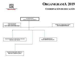 ORGANIGRAMA 2019 COORDINACIN DE EDUCACIN COORDINADOR CSAR RAMOS