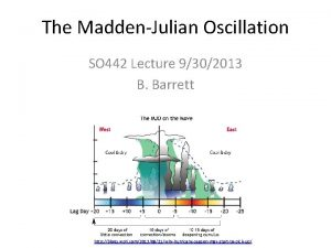 The MaddenJulian Oscillation SO 442 Lecture 9302013 B