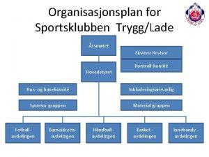 Organisasjonsplan for Sportsklubben TryggLade rsmtet Ekstern Revisor Hovedstyret