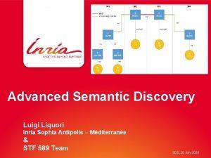 Advanced Semantic Discovery Luigi Liquori Inria Sophia Antipolis