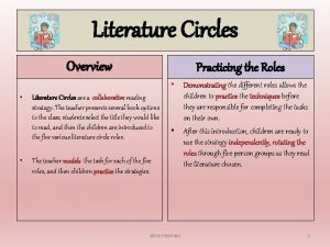 Literature Circles Overview Practicing the Roles Literature Circles