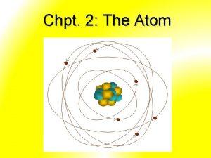 Chpt 2 The Atom History of the Atom
