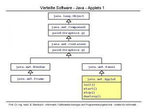Verteilte Software Java Applets 1 java lang Object