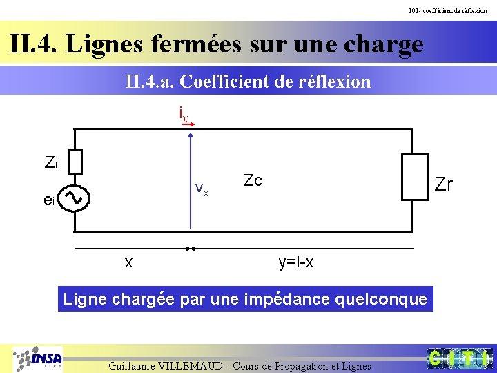 101 coefficient de rflexion II 4 Lignes fermes
