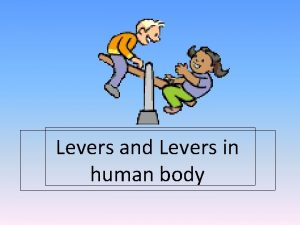Levers and Levers in human body Lever Lever