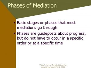 Phases of Mediation Basic stages or phases that