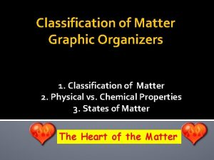 Classification of Matter Graphic Organizers 1 Classification of