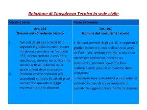 Relazione di Consulenza Tecnica in sede civile Vecchio