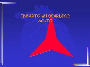 INFARTO MIOCARDICO ACUTO Il tempo muscolo ARTERIE CORONARICHE