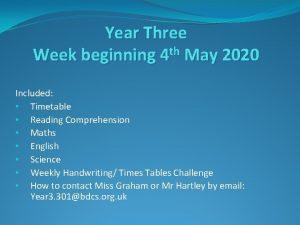 Year Three th Week beginning 4 May 2020