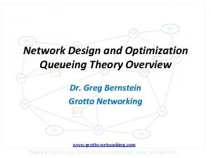 Network Design and Optimization Queueing Theory Overview Dr