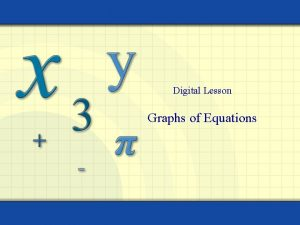 Digital Lesson Graphs of Equations The graph of