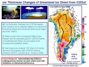 Ice Thickness Changes of Greenland Ice Sheet from