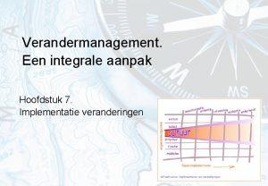 Verandermanagement Een integrale aanpak Hoofdstuk 7 Implementatie veranderingen