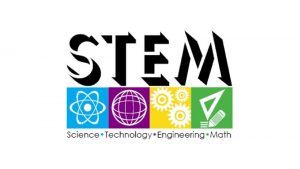 STEM What is STEM STEM Integration in K12