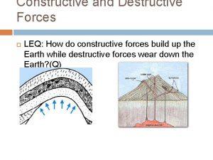 Constructive and Destructive Forces LEQ How do constructive