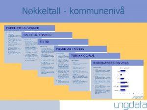 Nkkeltall kommuneniv Ungdataunderskelsen i Kommune 2011 FAKTA OM