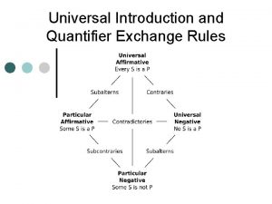 Universal Introduction and Quantifier Exchange Rules Overview Universal