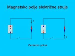 Magnetsko polje elektrine struje I I Oerstedov pokus