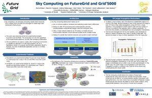 Sky Computing on Future Grid and Grid 5000