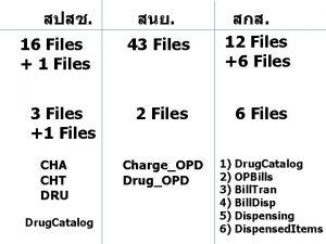 16 Files 1 Files 3 Files 1 Files