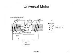 Universal Motor ECE 441 1 Universal Motor Seriesconnected