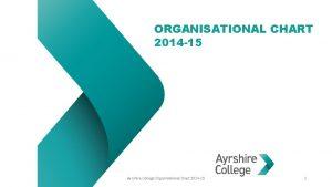 ORGANISATIONAL CHART 2014 15 Ayrshire College Organisational Chart