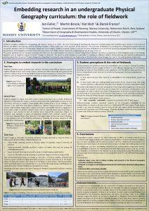 Council on Undergraduate Research International perspectives on undergraduate