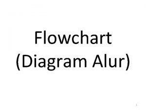 Flowchart Diagram Alur 1 Algoritma Urutan langkahlangkah logis