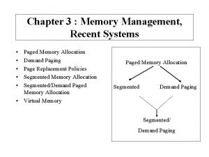 Chapter 3 Memory Management Recent Systems Paged Memory