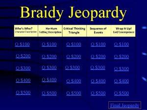 Braidy Jeopardy Whos Who Character Description HoHum Critical