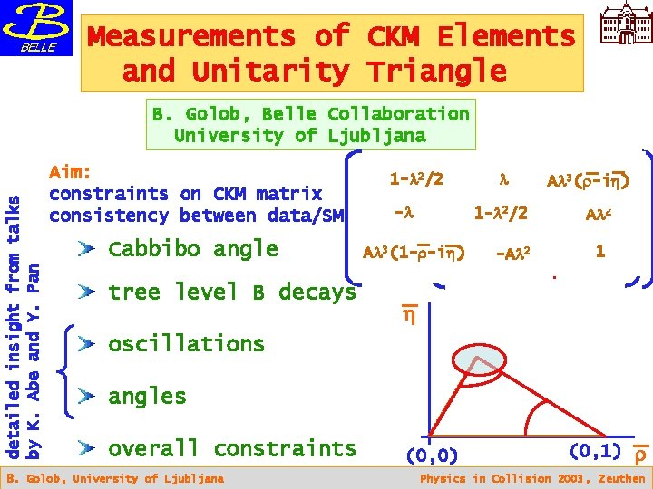 Measurements of CKM Elements and Unitarity Triangle detailed