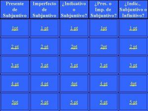 Presente de Subjuntivo Imperfecto de Subjuntivo Indicativo Pres