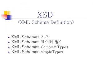 XSD XML Schema Definition XML XML Schemas Complex