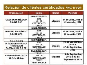 Relacin de clientes certificados NMXR025 SCFI2015 Organizacin CASSIDIAN