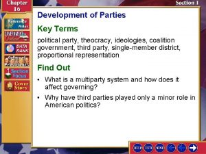 Development of Parties Key Terms political party theocracy