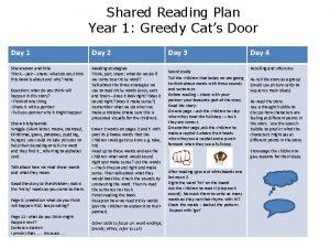 Shared Reading Plan Year 1 Greedy Cats Door