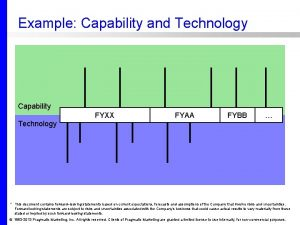 Example Capability and Technology Capability FYXX FYAA FYBB